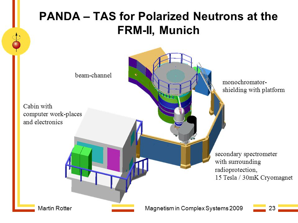 PANDA – TAS for Polarized Neutrons at the FRM-II, Munich