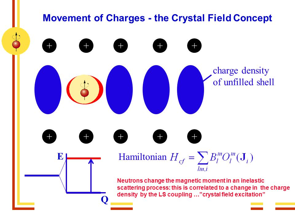 Movement of Charges - the Crystal Field Concept