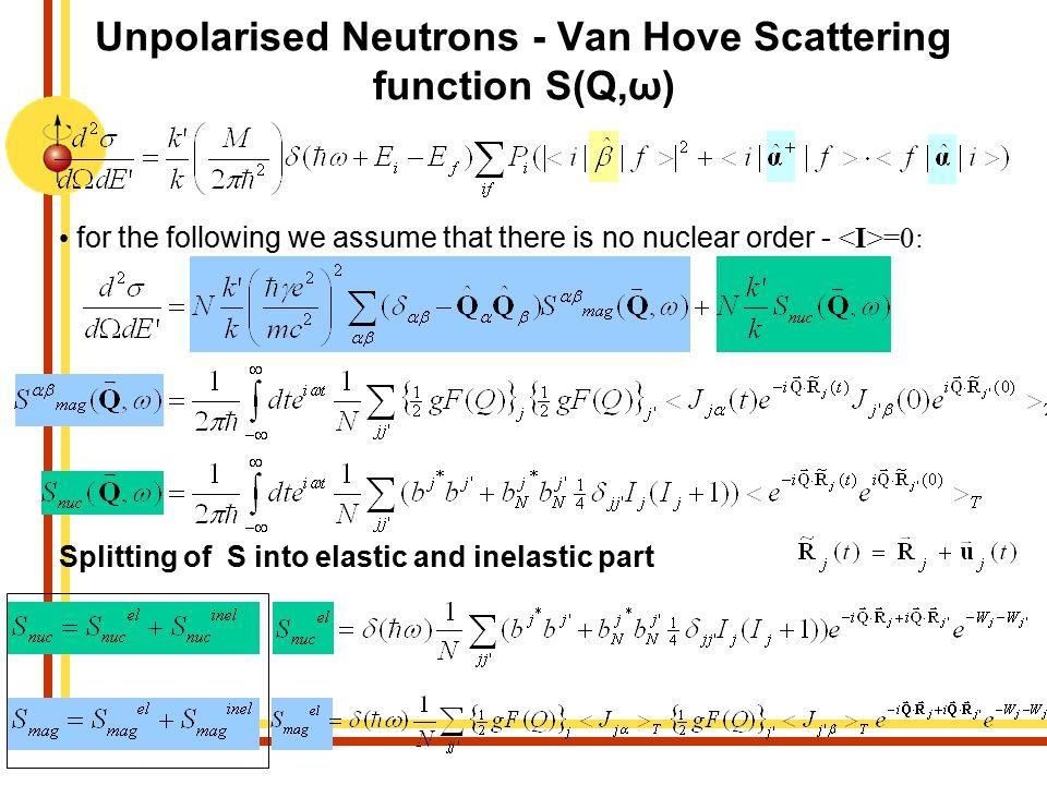 Unpolarised Neutrons - Van Hove Scattering function S(Q,ω)