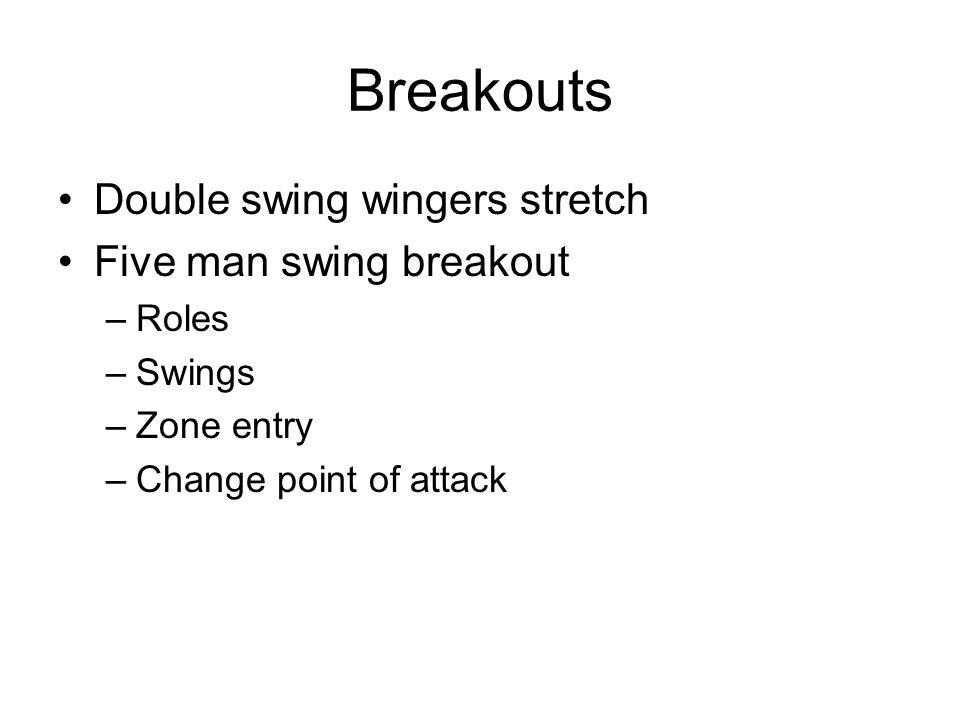 Breakouts Double swing wingers stretch Five man swing breakout Roles