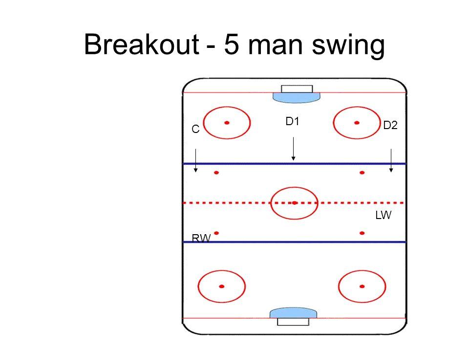 Breakout - 5 man swing D1 D2 C LW CLIPS HERE RW