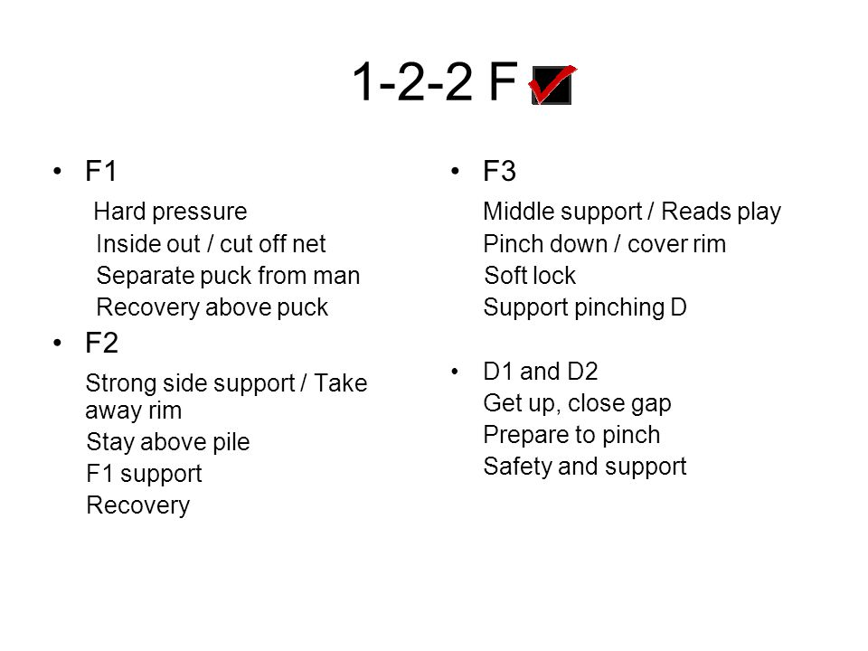 1-2-2 F F1 Hard pressure F2 Strong side support / Take away rim F3