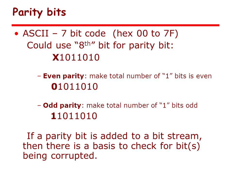 Parity bits ASCII – 7 bit code (hex 00 to 7F)