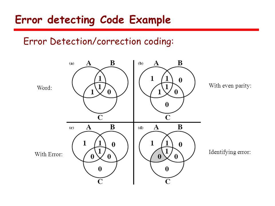 Error detecting Code Example