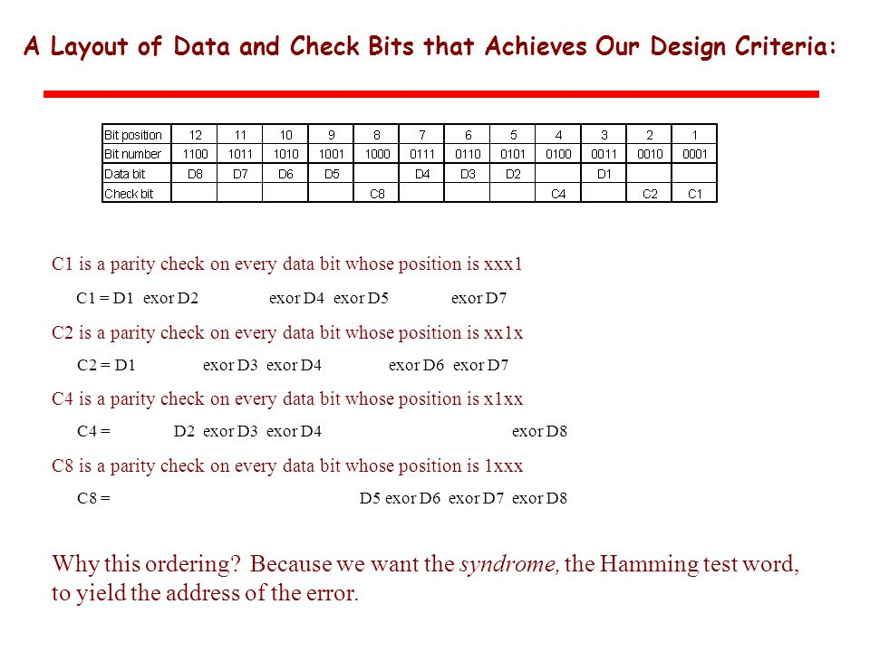 A Layout of Data and Check Bits that Achieves Our Design Criteria: