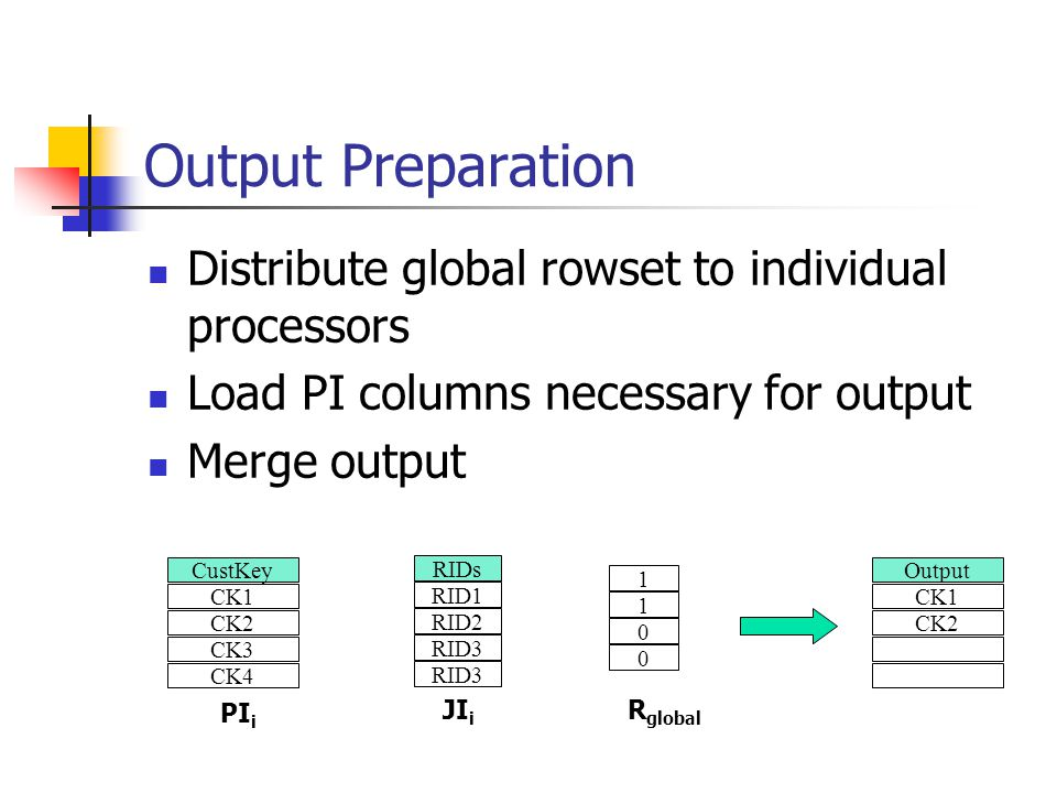 Output Preparation Distribute global rowset to individual processors