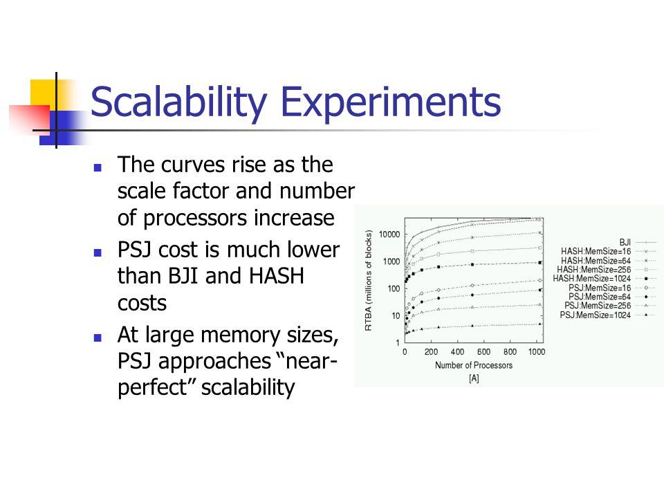 Scalability Experiments
