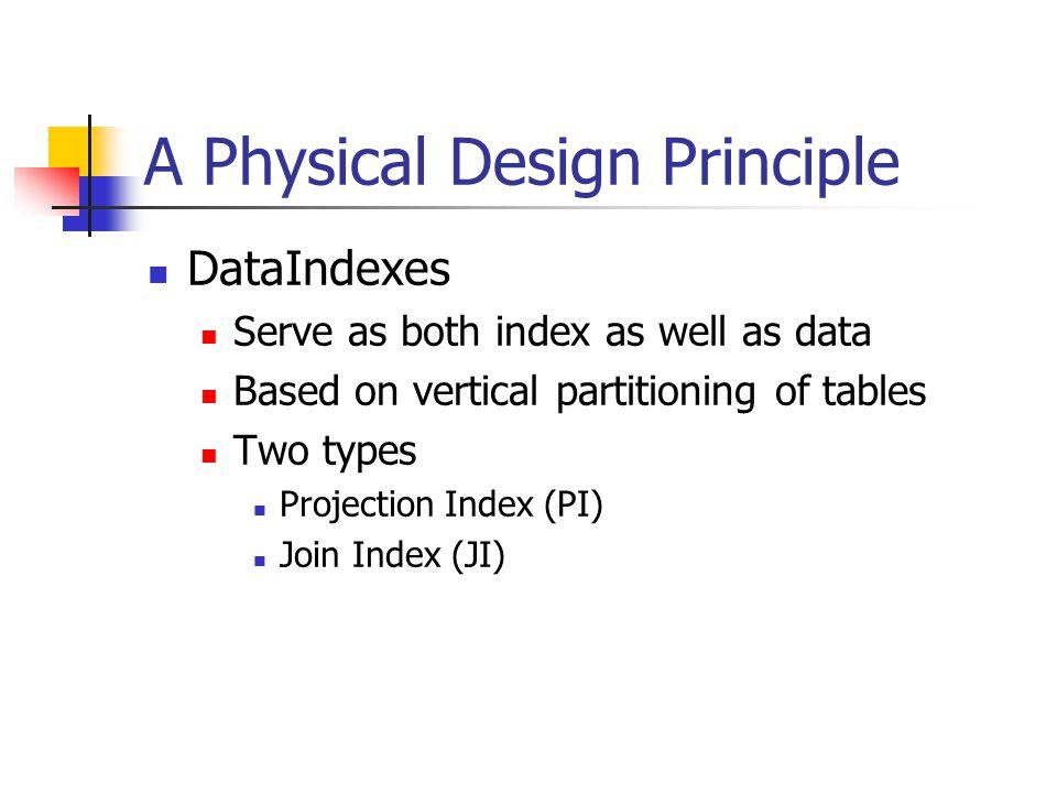 A Physical Design Principle