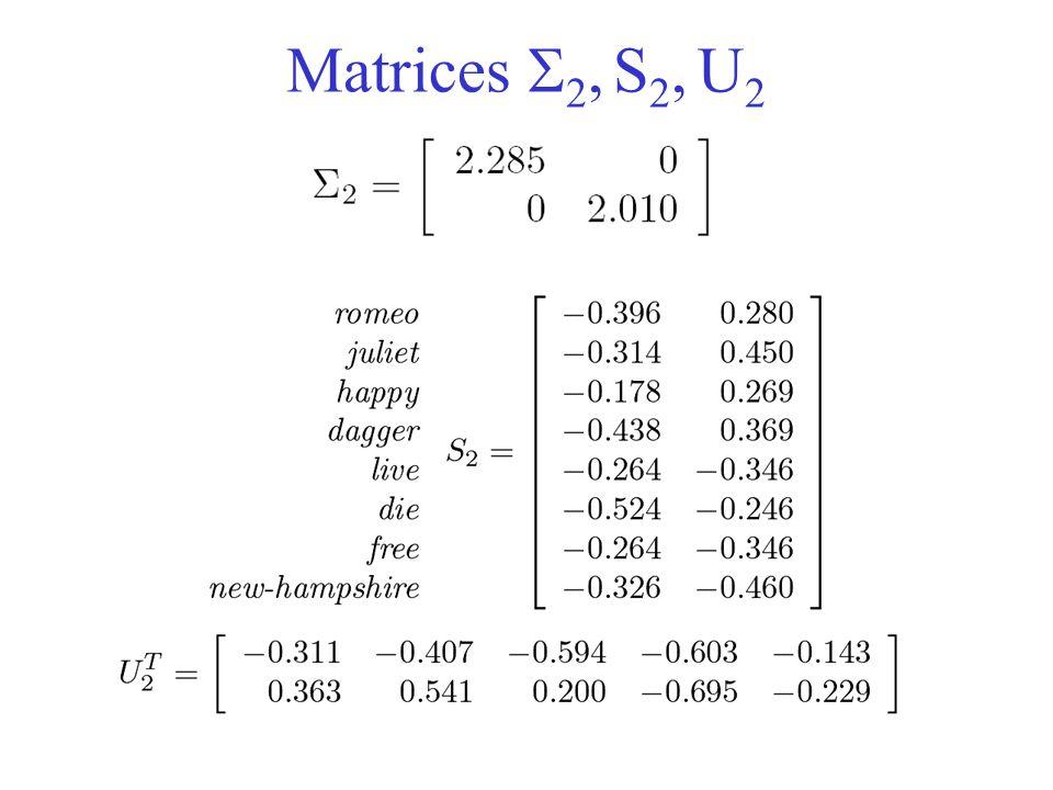 Matrices 2, S2, U2