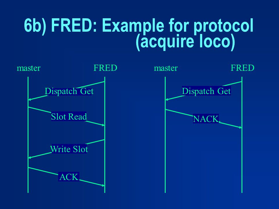 6b) FRED: Example for protocol (acquire loco)