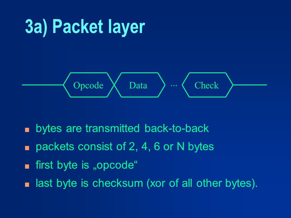 3a) Packet layer bytes are transmitted back-to-back
