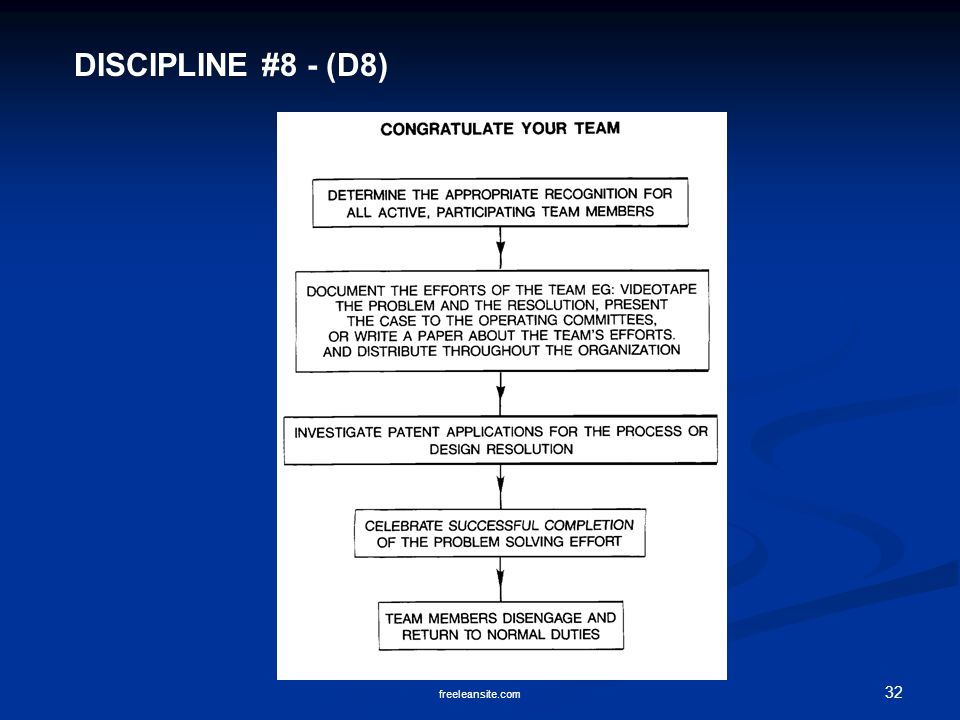 DISCIPLINE #8 - (D8) freeleansite.com