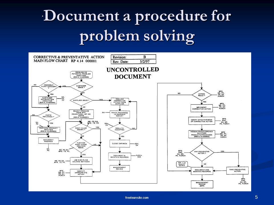 Document a procedure for problem solving