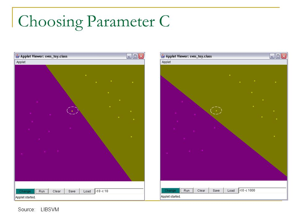 Choosing Parameter C Source: LIBSVM