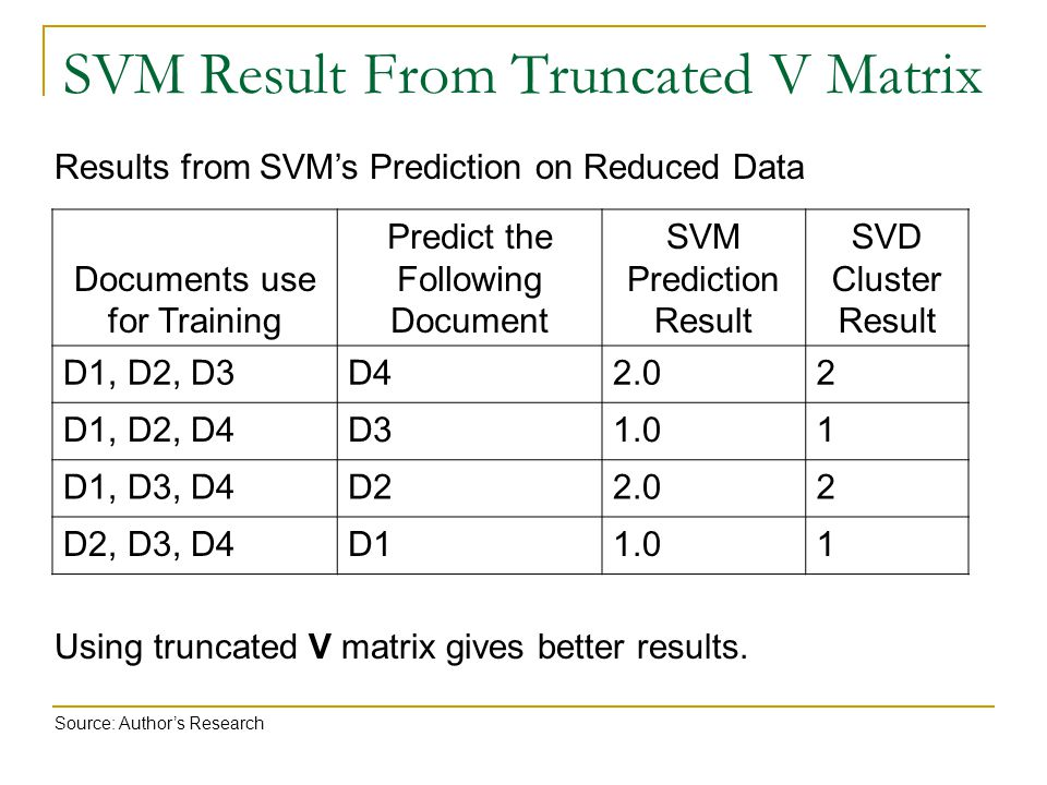 SVM Result From Truncated V Matrix