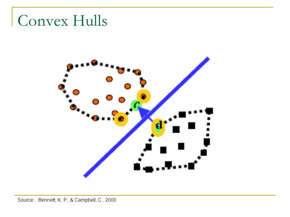 Convex Hulls Source: Bennett, K. P., & Campbell, C., 2000