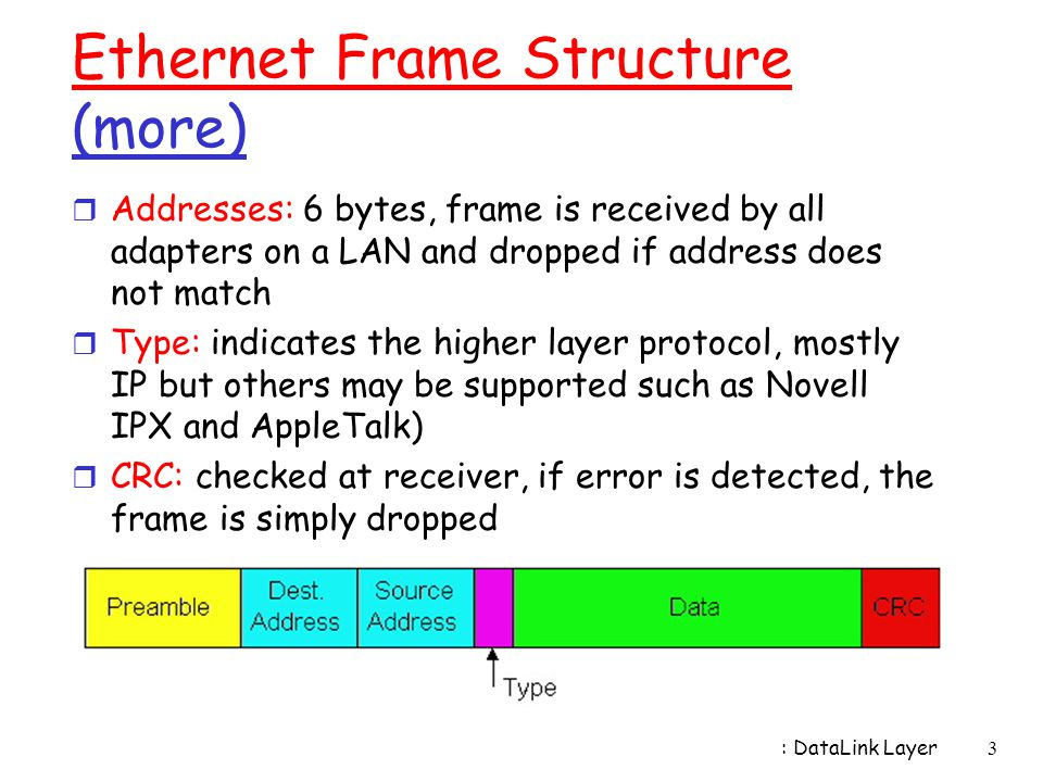 Ethernet Frame Structure (more)