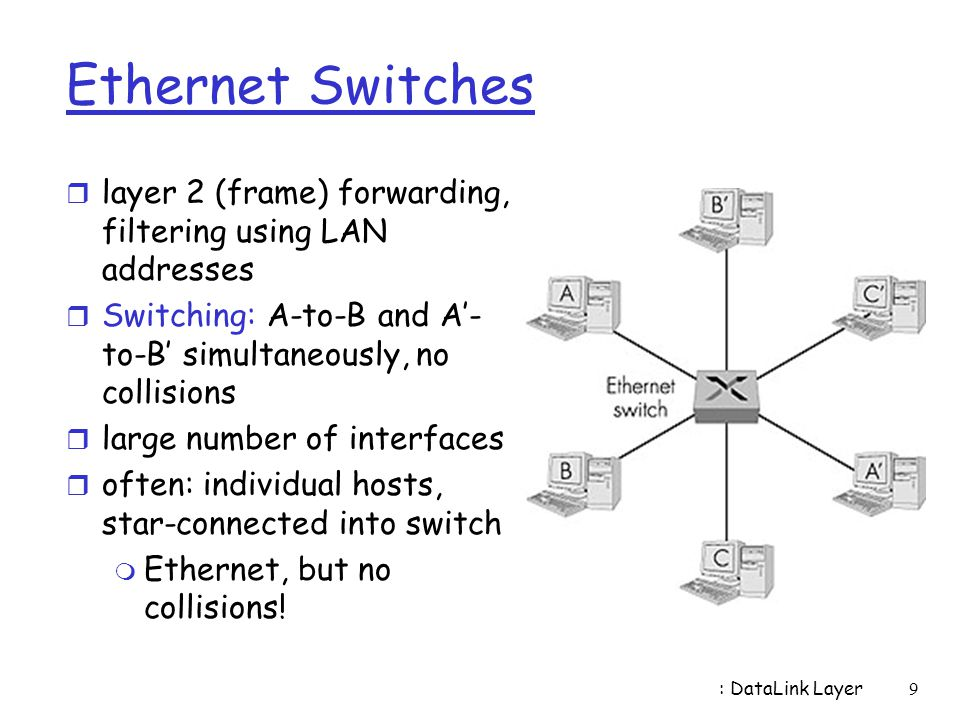Ethernet Switches layer 2 (frame) forwarding, filtering using LAN addresses. Switching: A-to-B and A'-to-B' simultaneously, no collisions.