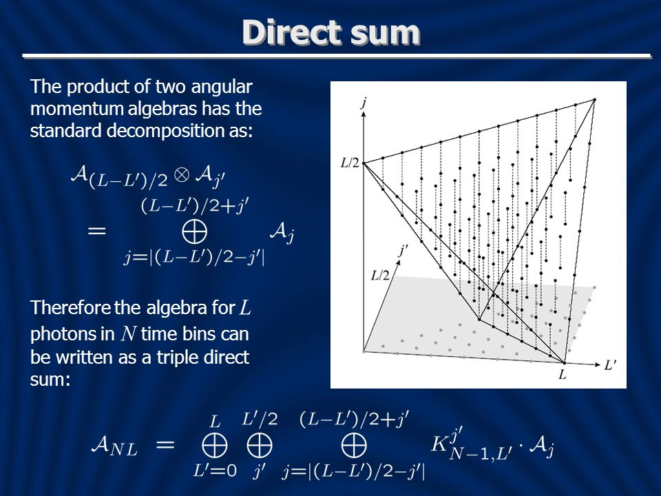 Direct sum The product of two angular momentum algebras has the standard decomposition as: