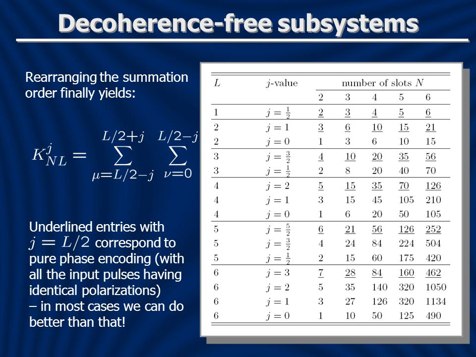 Decoherence-free subsystems