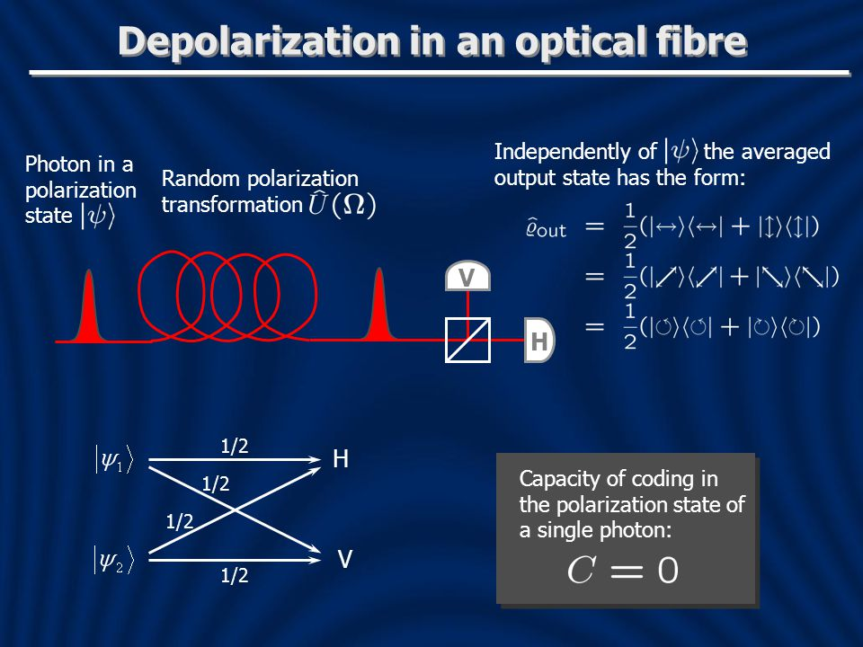 Depolarization in an optical fibre