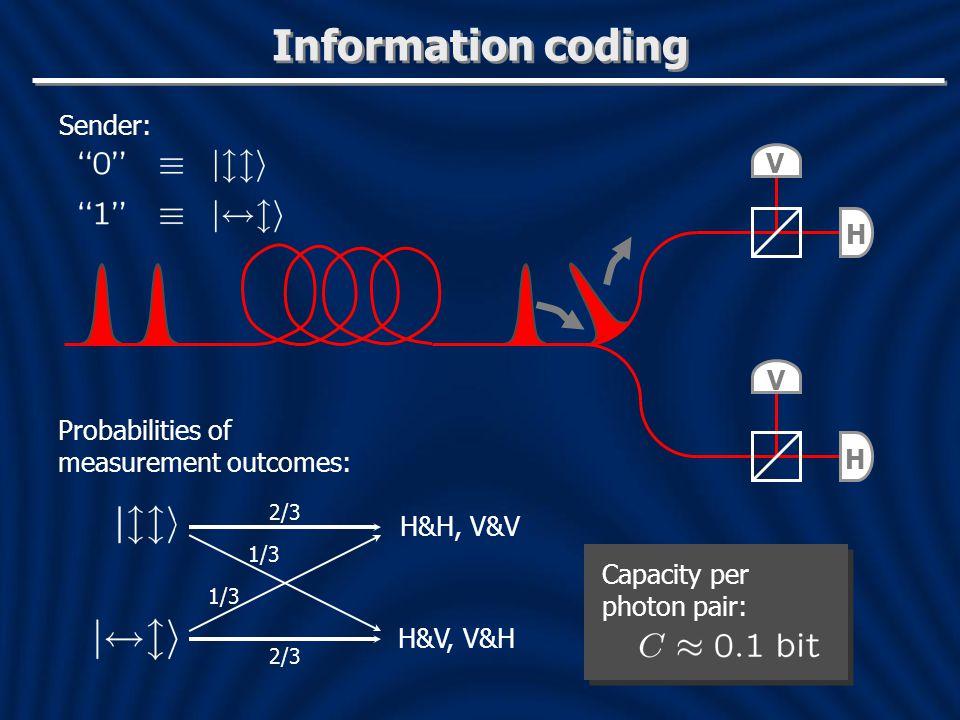 Information coding Sender: V H V