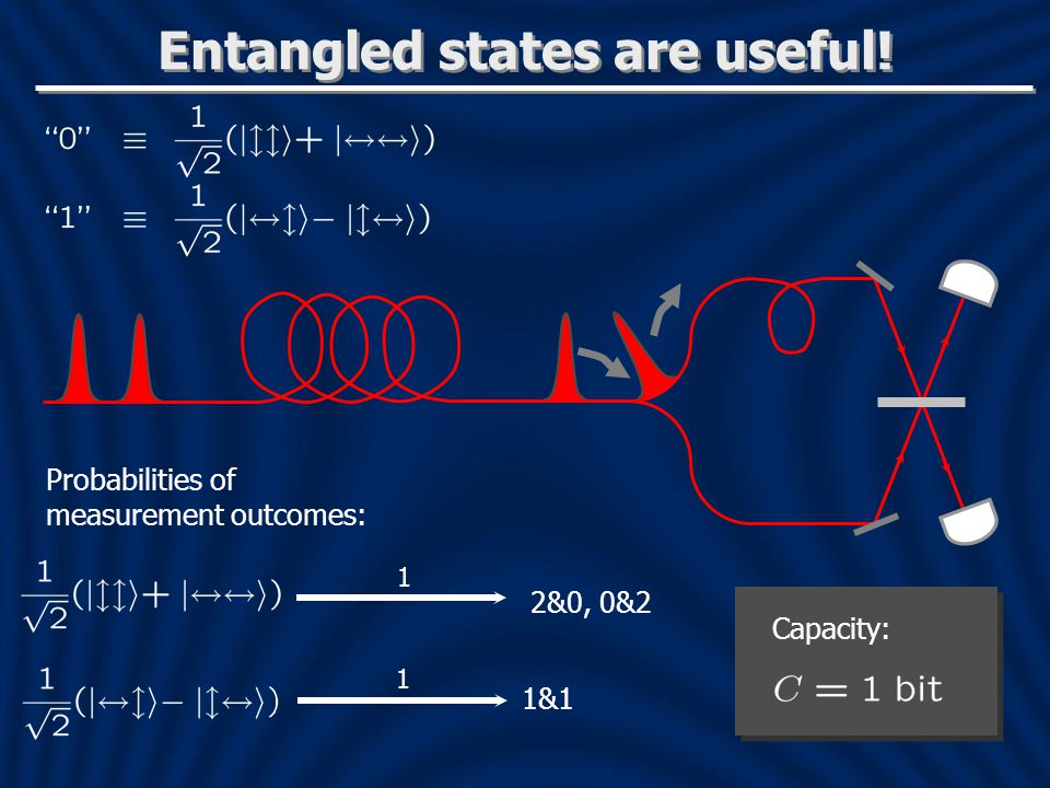 Entangled states are useful!