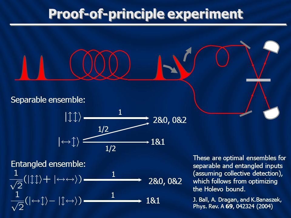 Proof-of-principle experiment