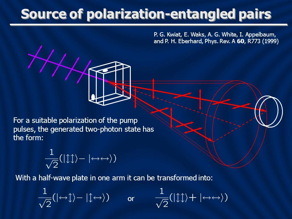 Source of polarization-entangled pairs