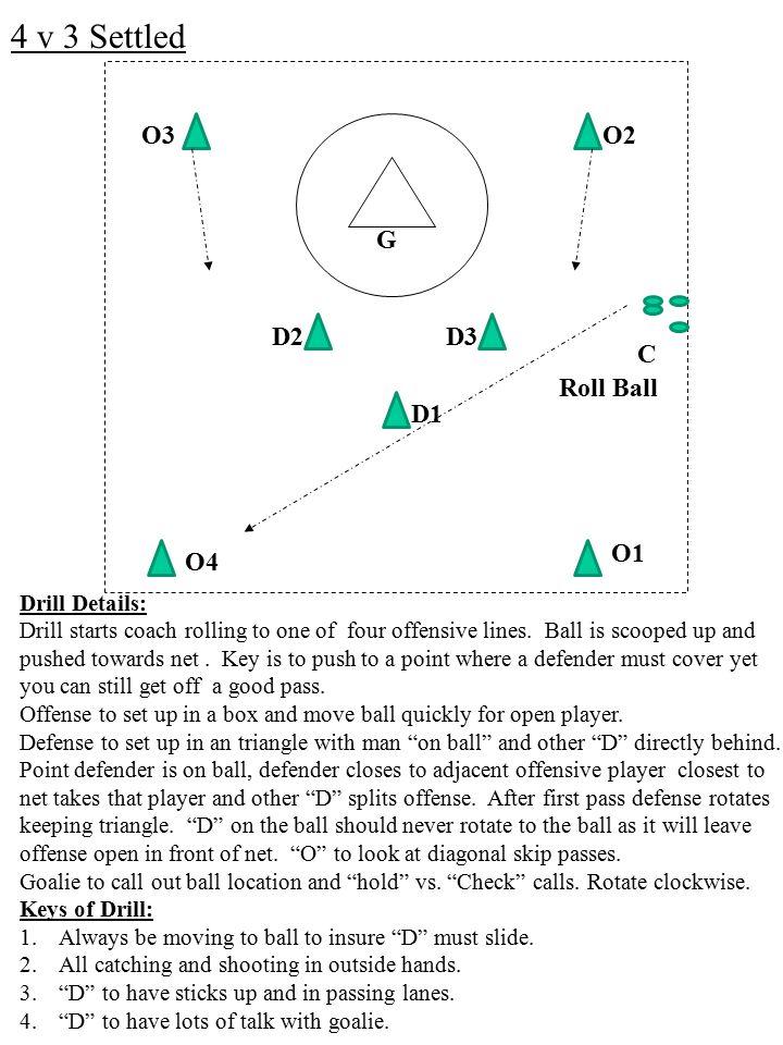4 v 3 Settled O3 O2 G D2 D3 C Roll Ball D1 O1 O4 Drill Details: