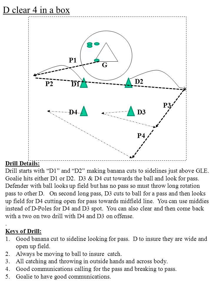 D clear 4 in a box P1 G D2 P2 D1 P3 D4 D3 P4 Drill Details: