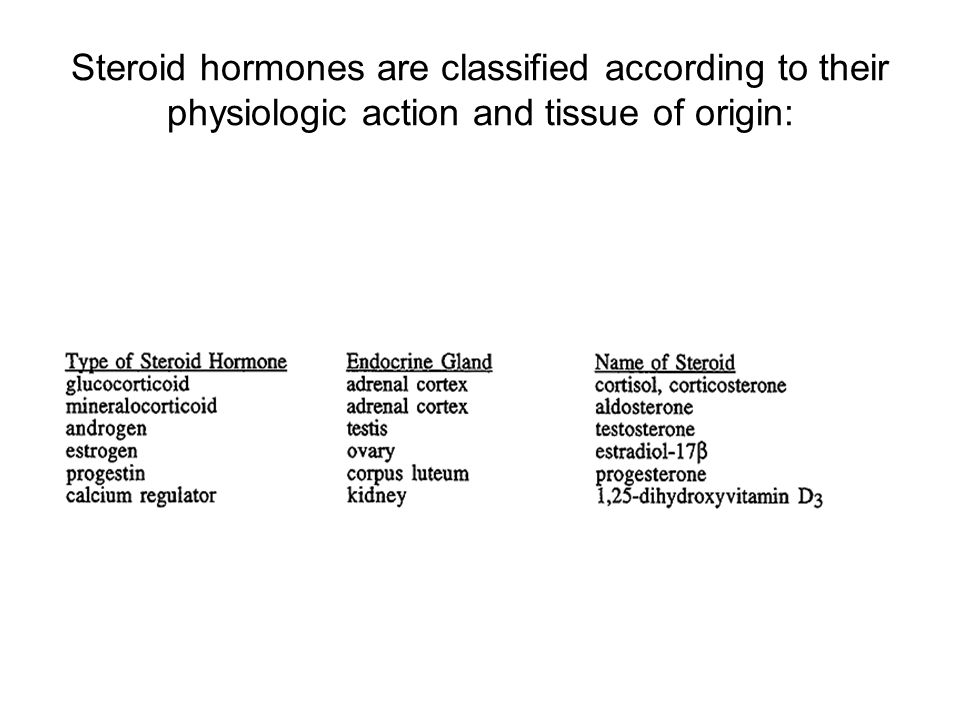 Steroid hormones are classified according to their physiologic action and tissue of origin: