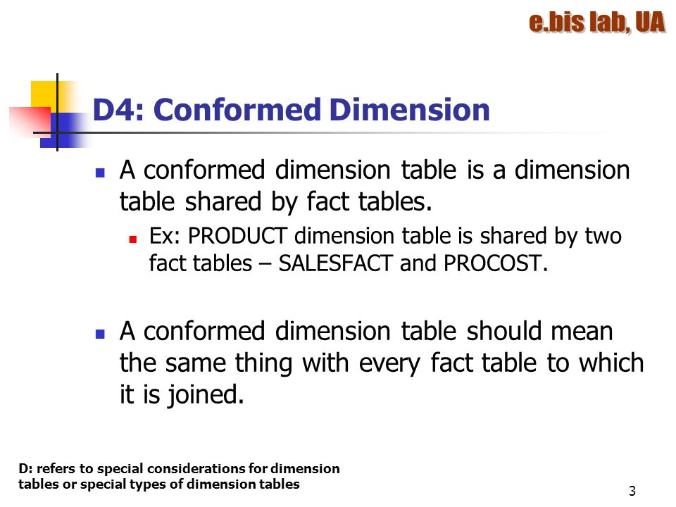 D4: Conformed Dimension