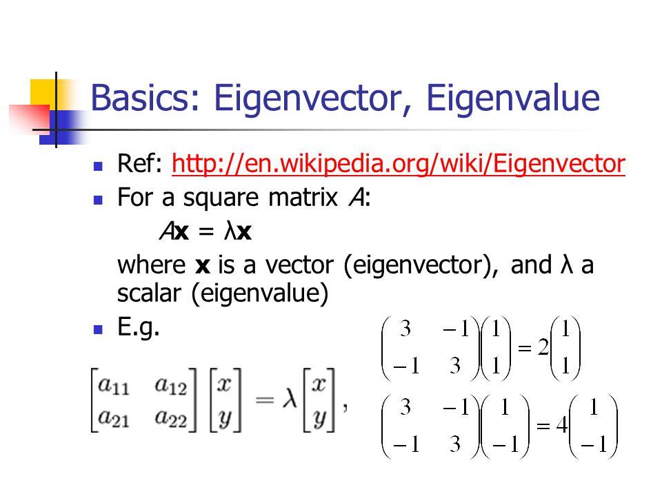 Basics: Eigenvector, Eigenvalue