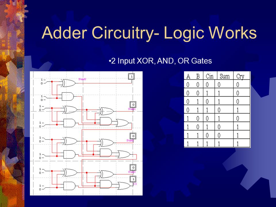 Adder Circuitry- Logic Works