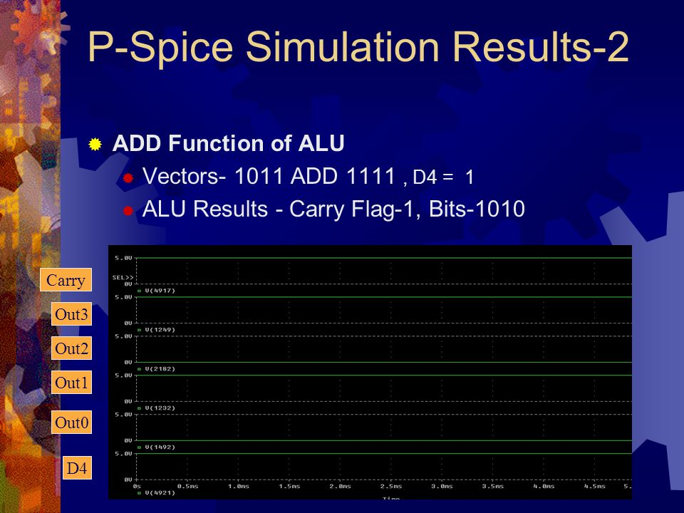 P-Spice Simulation Results-2