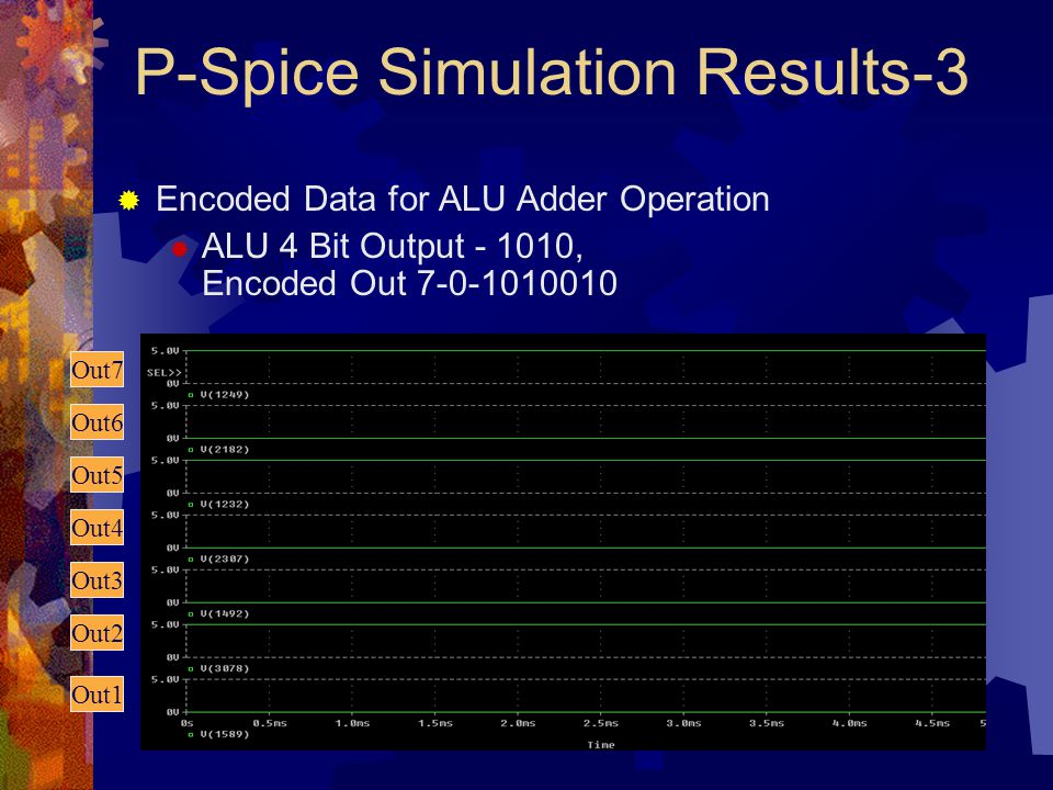 P-Spice Simulation Results-3