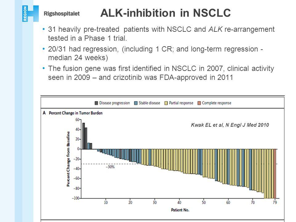 ALK-inhibition in NSCLC