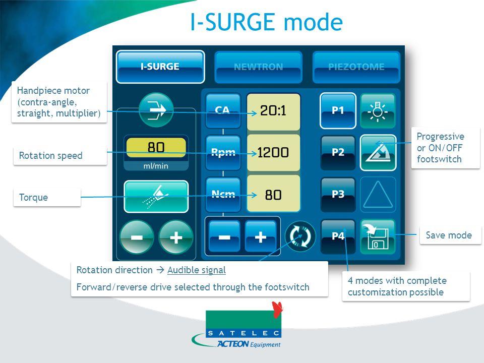 I-SURGE mode Handpiece motor (contra-angle, straight, multiplier)