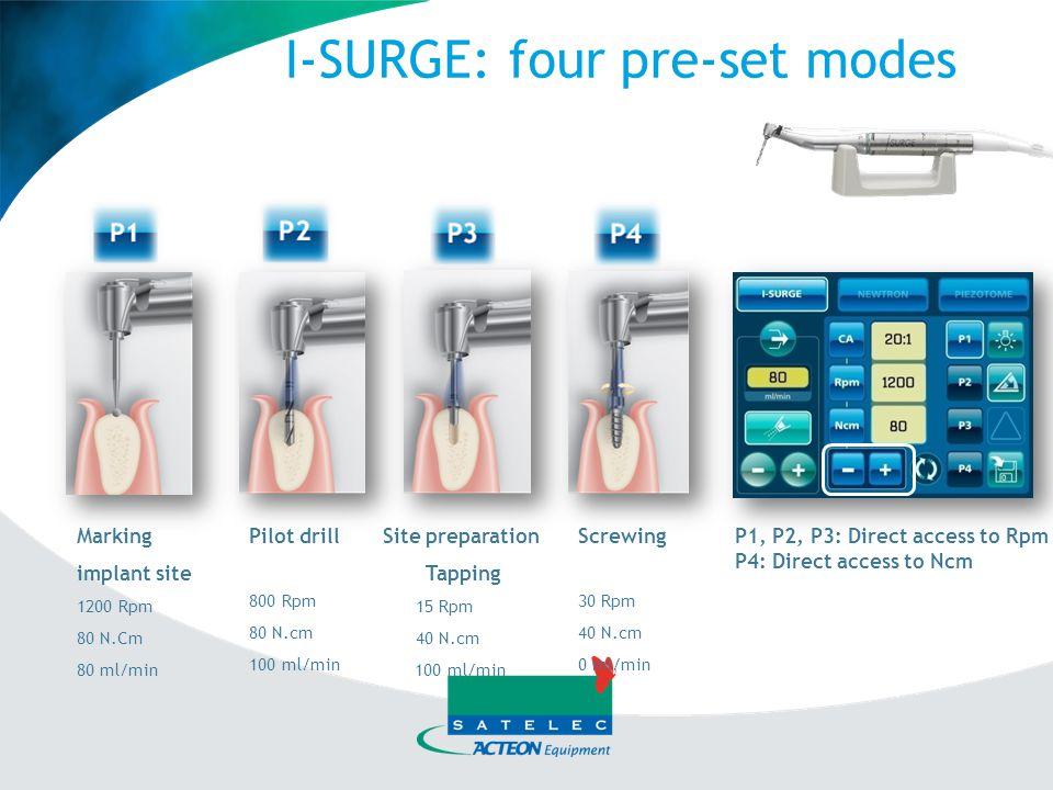 I-SURGE: four pre-set modes