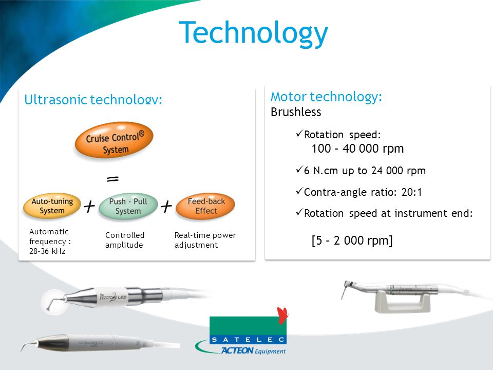 Technology Motor technology: Ultrasonic technology: Brushless