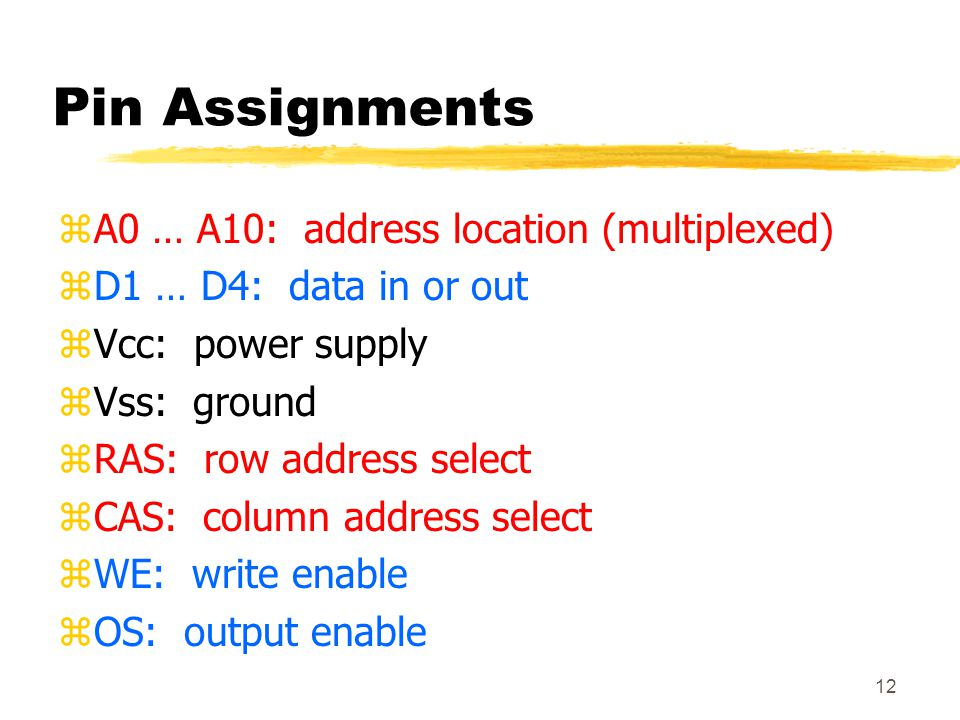 Pin Assignments A0 … A10: address location (multiplexed)