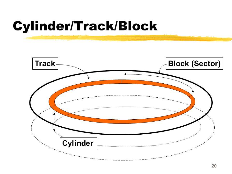 Cylinder/Track/Block
