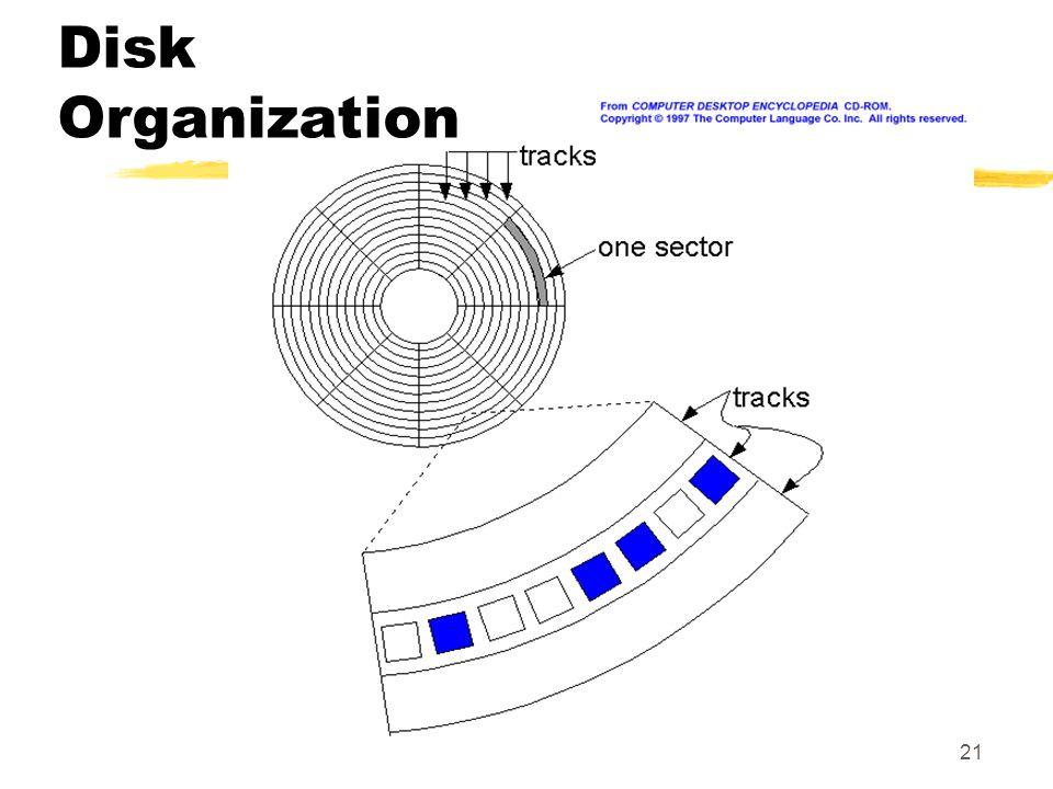 Disk Organization