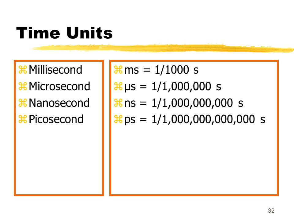 Time Units Millisecond Microsecond Nanosecond Picosecond ms = 1/1000 s