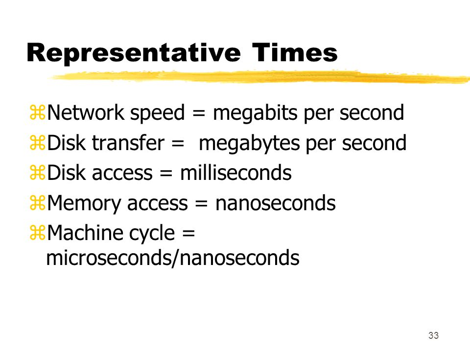 Representative Times Network speed = megabits per second