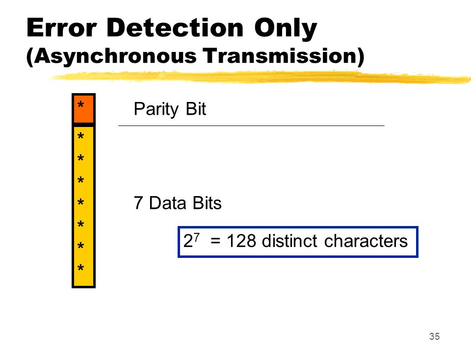 Error Detection Only (Asynchronous Transmission)