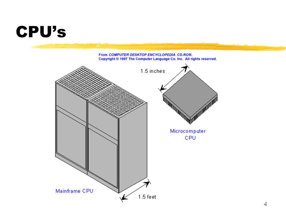 CPU's