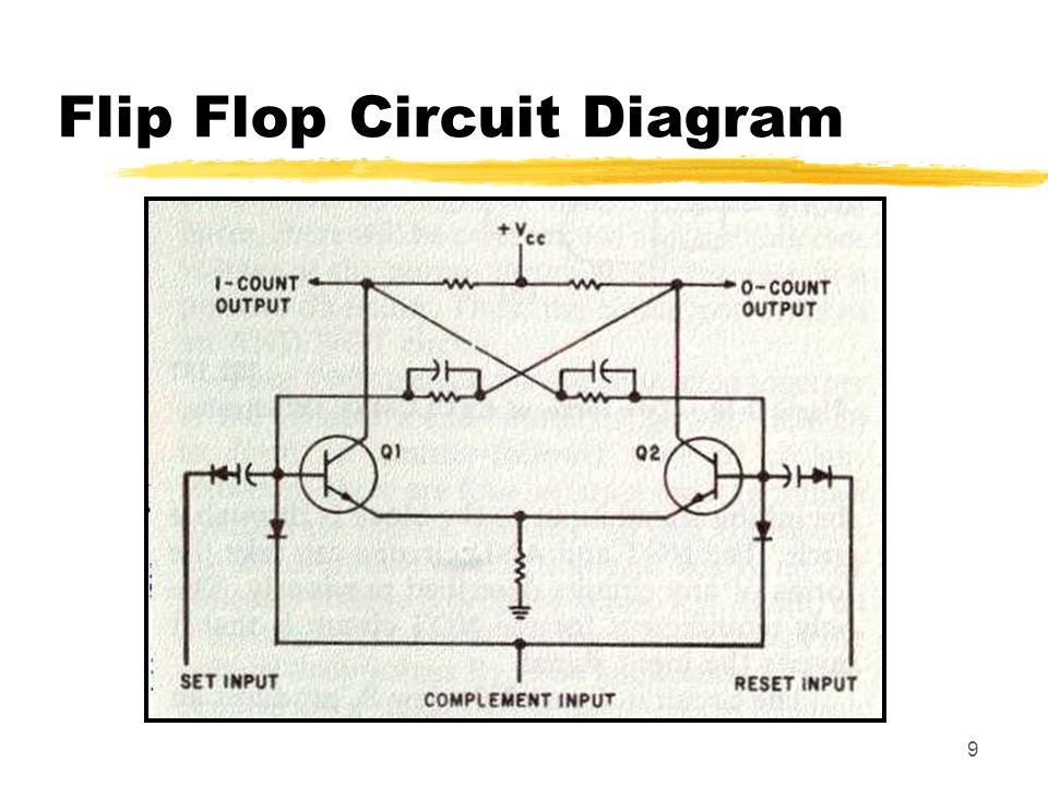 Flip Flop Circuit Diagram