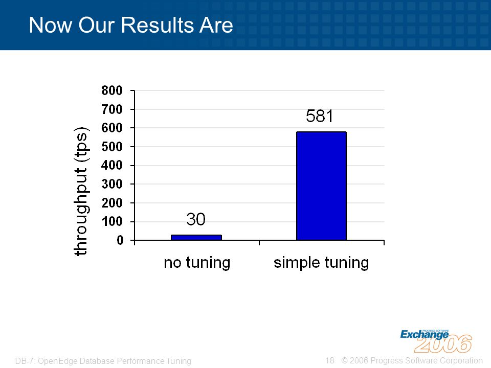 Now Our Results Are DB-7: OpenEdge Database Performance Tuning